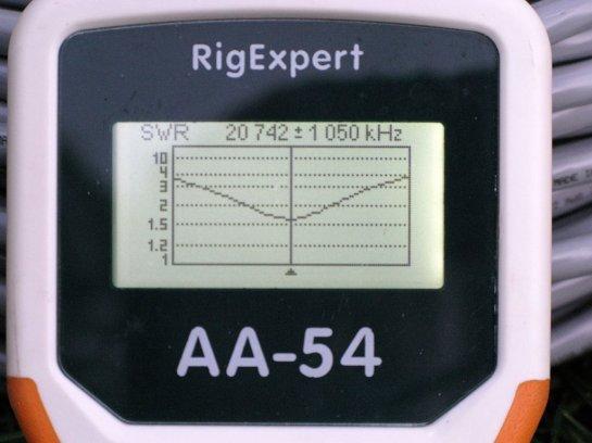 DB36 Test SWR Measurement