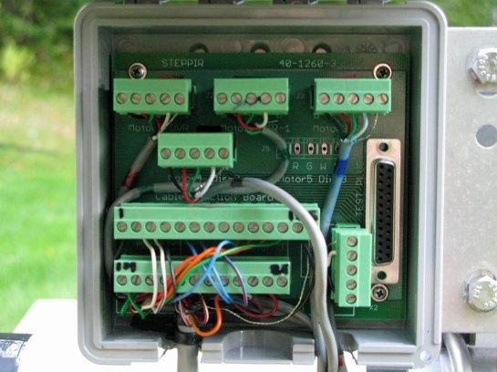 DB36 Connector Box