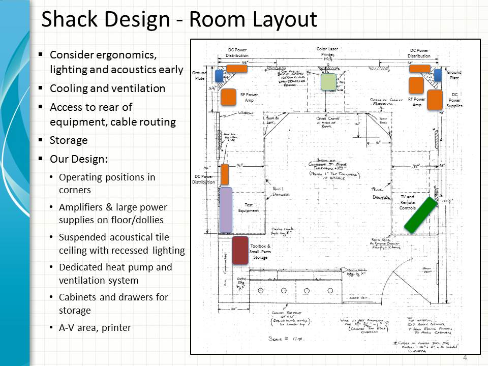 Amateur radio station design and construction our ham Room layout