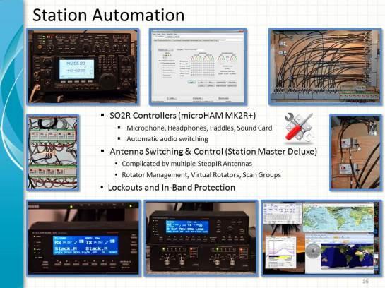 Station Automation