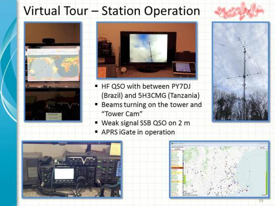 Virtual Station Tour - Operational Videos