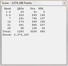 AB1OC Claimed Score