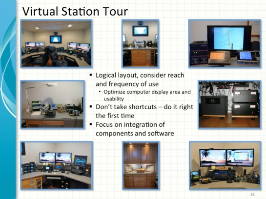 Virtual Station Tour