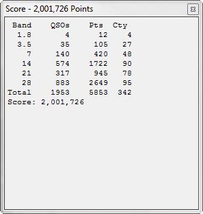 Final Claimed Score