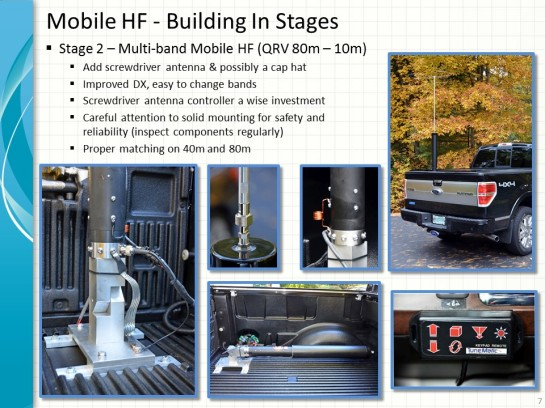 Stage 2 Mobile HF Station