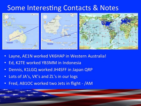 Interesting K2K NH Contacts in 2015