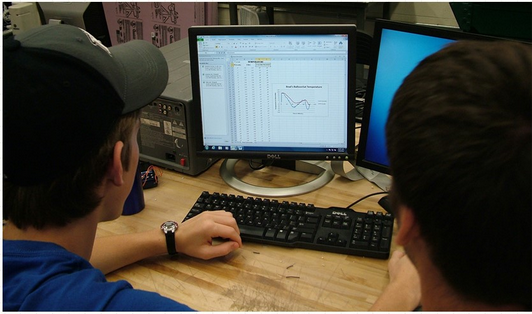 Project Team Members Will Analyze and Report On Scientific Data